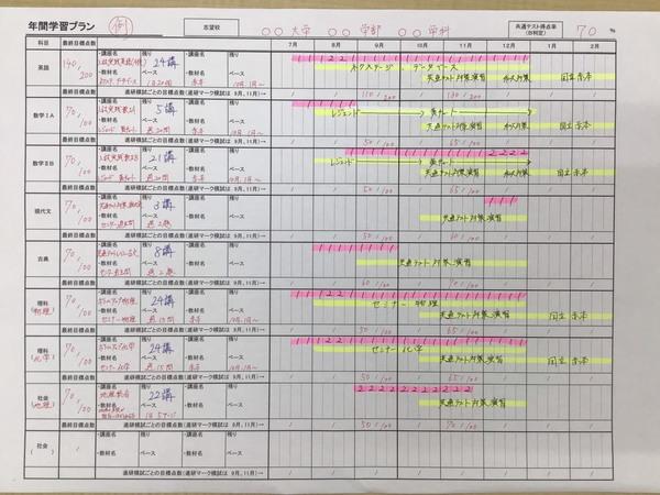 夏休みの計は終業式にありー朝倉 甘木 塾 学習館