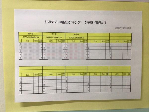 演習で磨け!実践力ー朝倉 甘木 塾 学習館